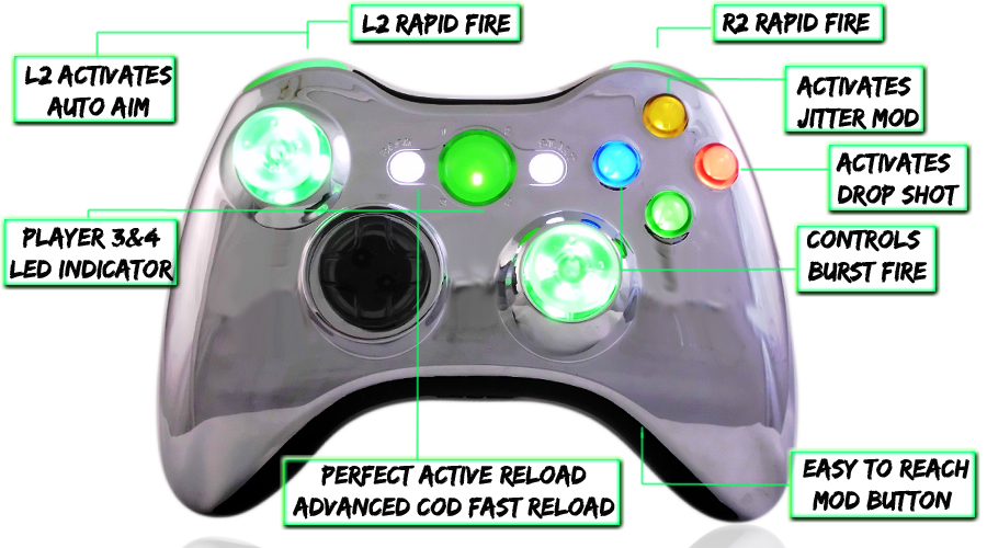 Console world is a using a mod controller cheating truegaming for example a controller mod like this solutioingenieria Image collections
