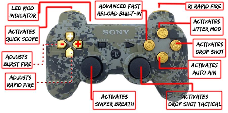 PS3 10 Mode Urban Camo Gold Bullet Buttons